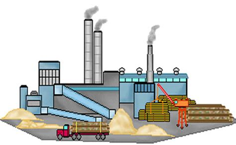 Essay on industrialization in the us
